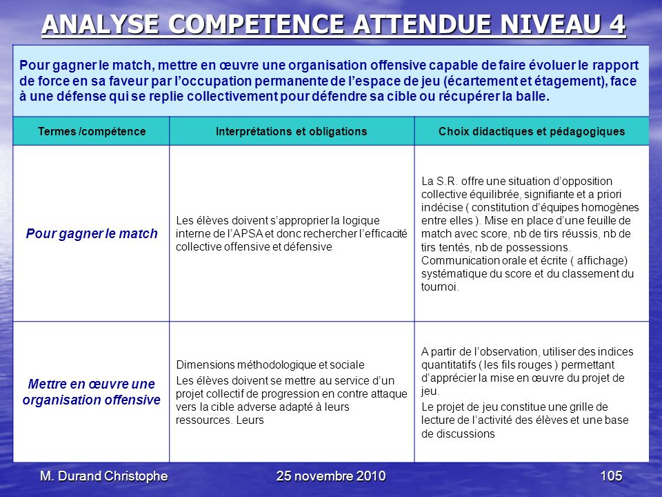 ANALYSE COMPETENCE ATTENDUE NIVEAU 4