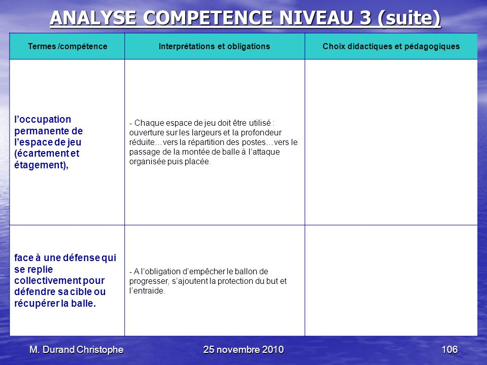 ANALYSE COMPETENCE NIVEAU 3 (suite)