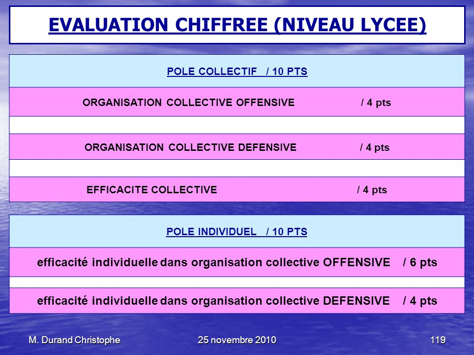 EVALUATION CHIFFREE (NIVEAU LYCEE)