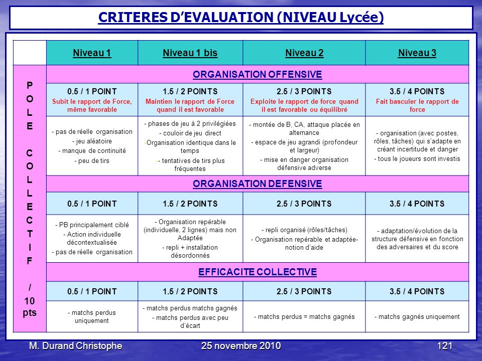 CRITERES D'EVALUATION (NIVEAU Lycée)
