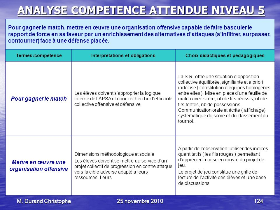 ANALYSE COMPETENCE ATTENDUE NIVEAU 5