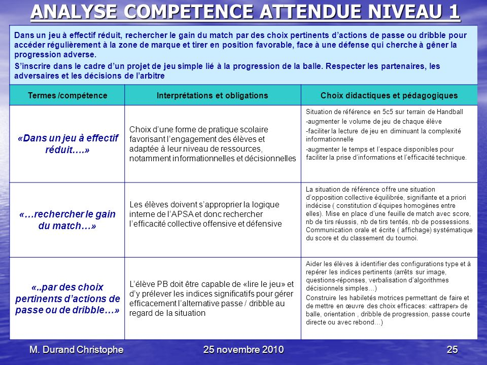 ANALYSE COMPETENCE ATTENDUE NIVEAU 1