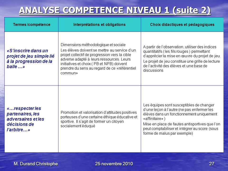 ANALYSE COMPETENCE NIVEAU 1 (suite 2)