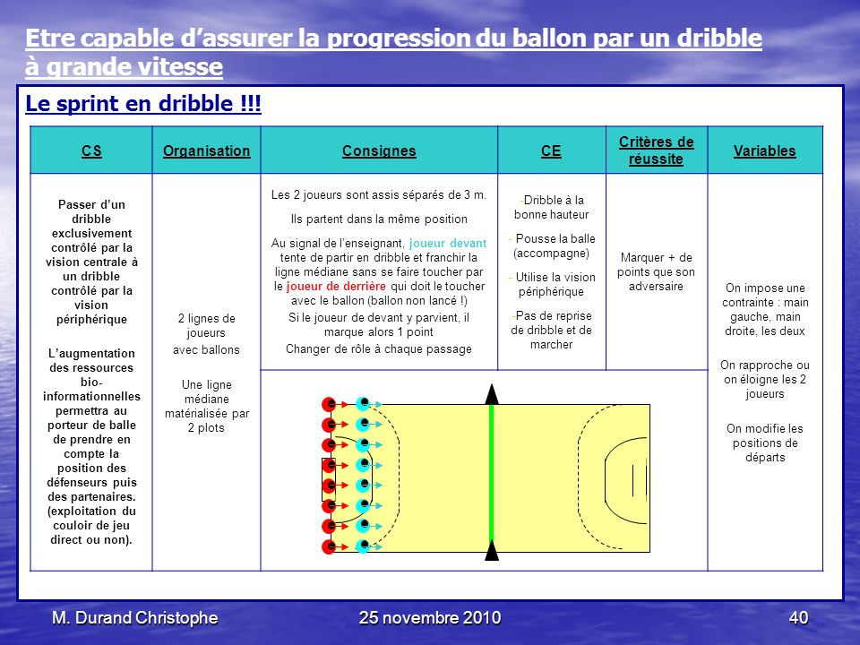 Etre capable d'assurer la progression du ballon par un dribble à grande vitesse