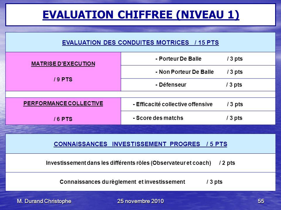 EVALUATION CHIFFREE (NIVEAU 1)