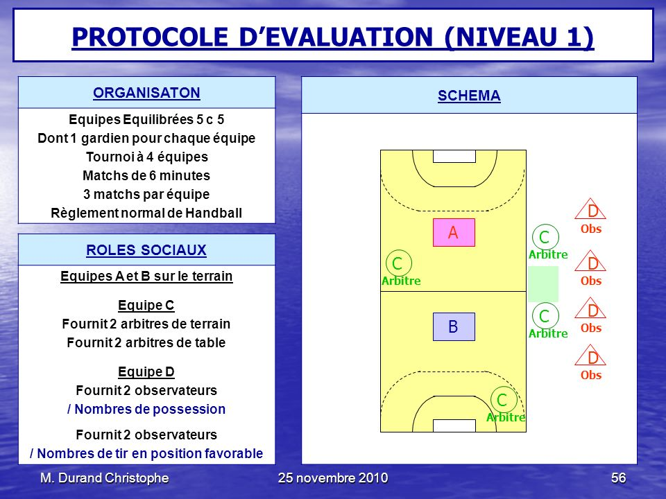 PROTOCOLE D'EVALUATION (NIVEAU 1)