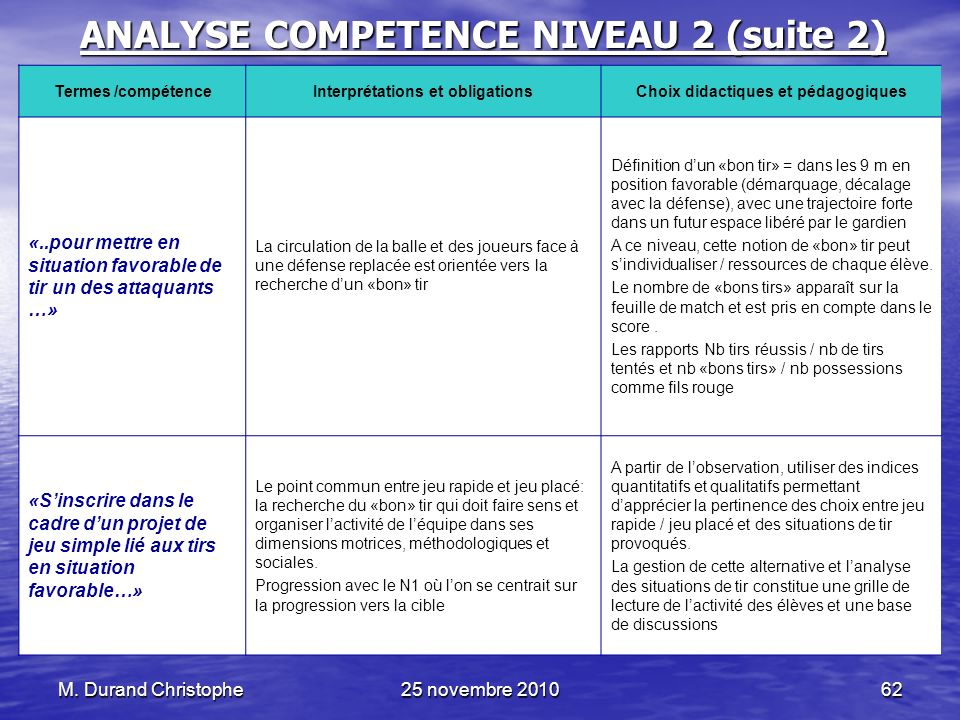 ANALYSE COMPETENCE NIVEAU 2 (suite 2)