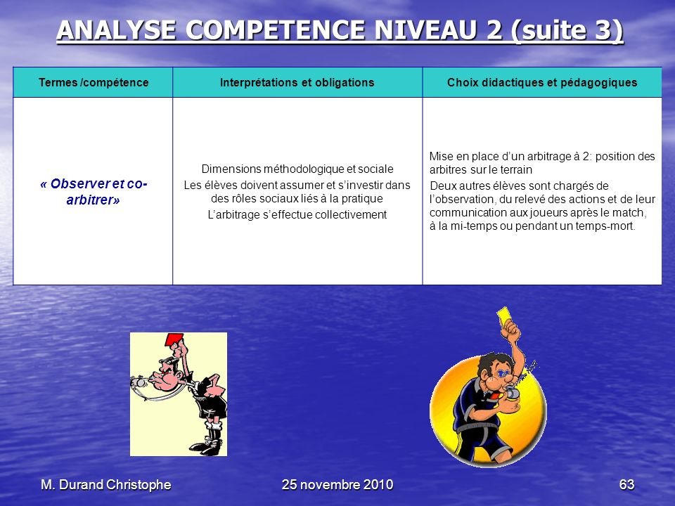 ANALYSE COMPETENCE NIVEAU 2 (suite 3)