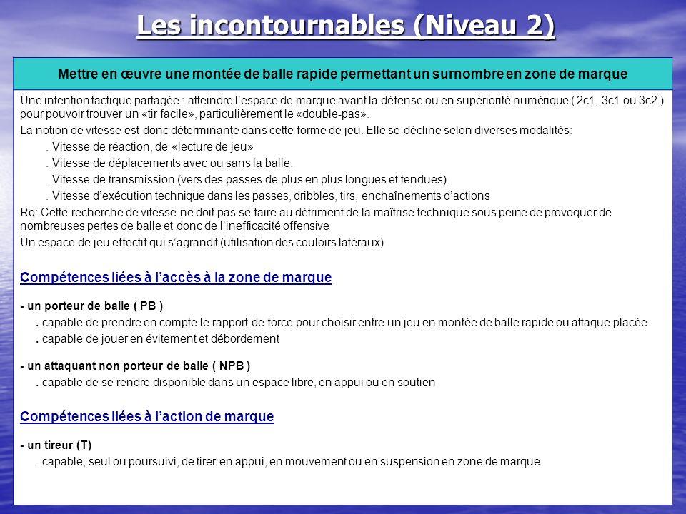 Les incontournables (Niveau 2)