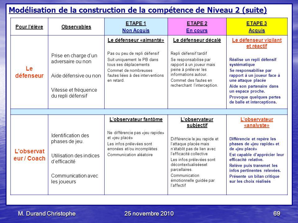 Modélisation de la construction de la compétence de Niveau 2 (suite)