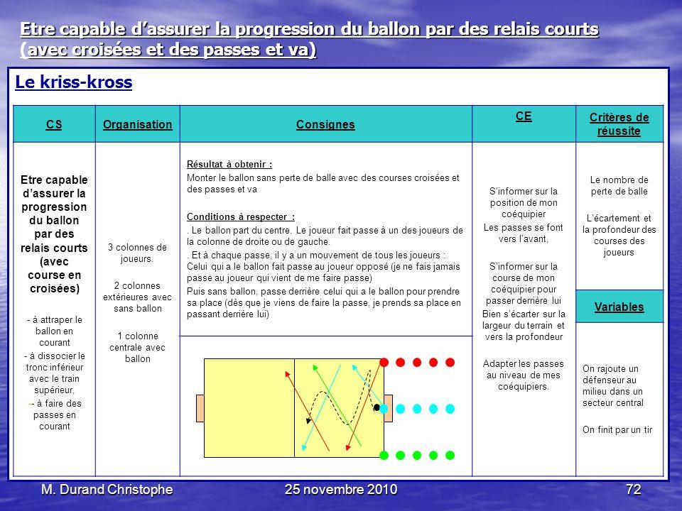 Etre capable d'assurer la progression du ballon par des relais courts (avec croisées et des passes et va)