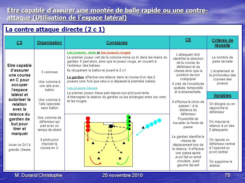 La contre attaque directe (2 c 1)