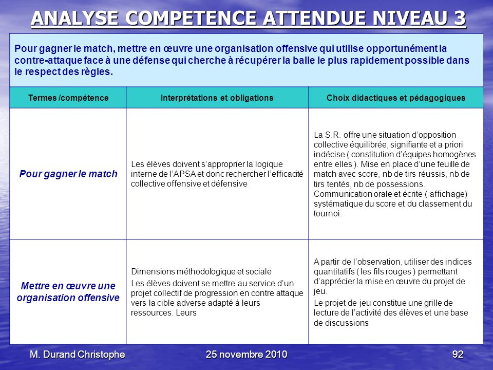 ANALYSE COMPETENCE ATTENDUE NIVEAU 3