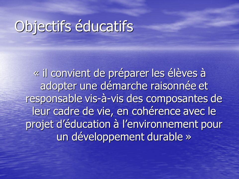 Objectifs éducatifs