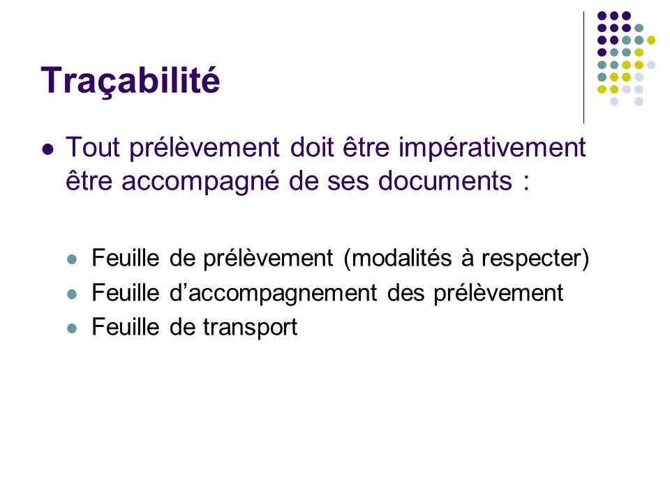Traçabilité Tout prélèvement doit être impérativement être accompagné de ses documents : Feuille de prélèvement (modalités à respecter)