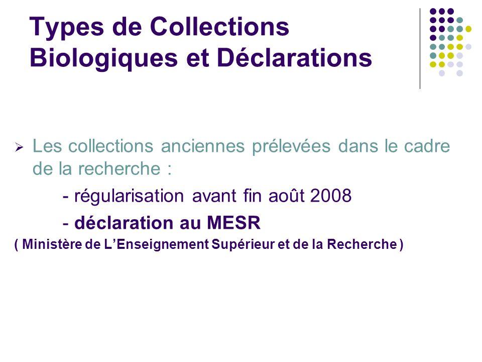 Types de Collections Biologiques et Déclarations