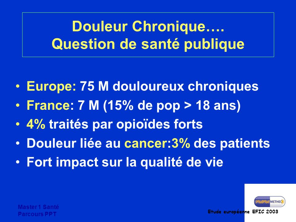 Douleur Chronique…. Question de santé publique