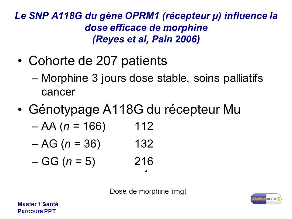 Génotypage A118G du récepteur Mu