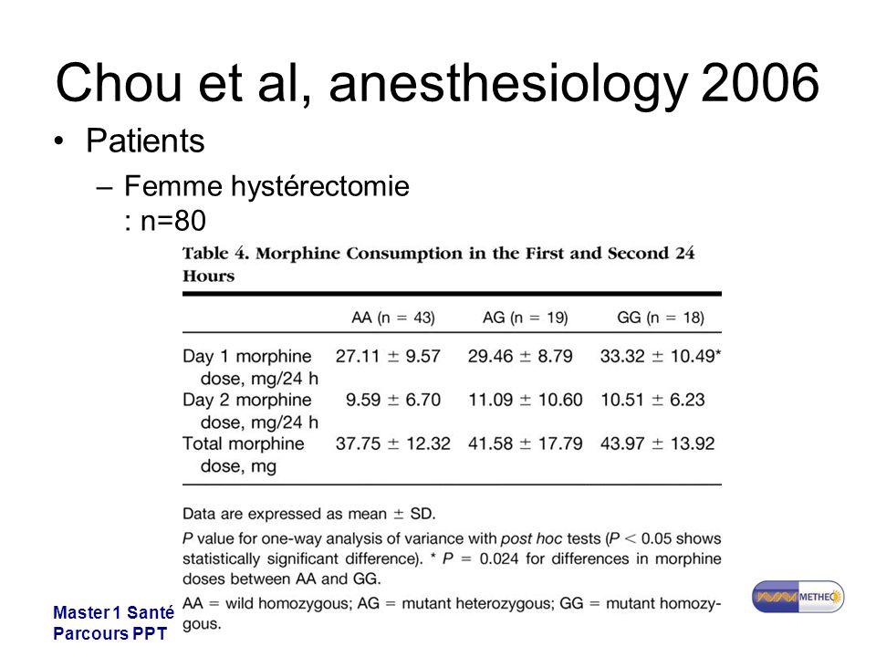 Chou et al, anesthesiology 2006