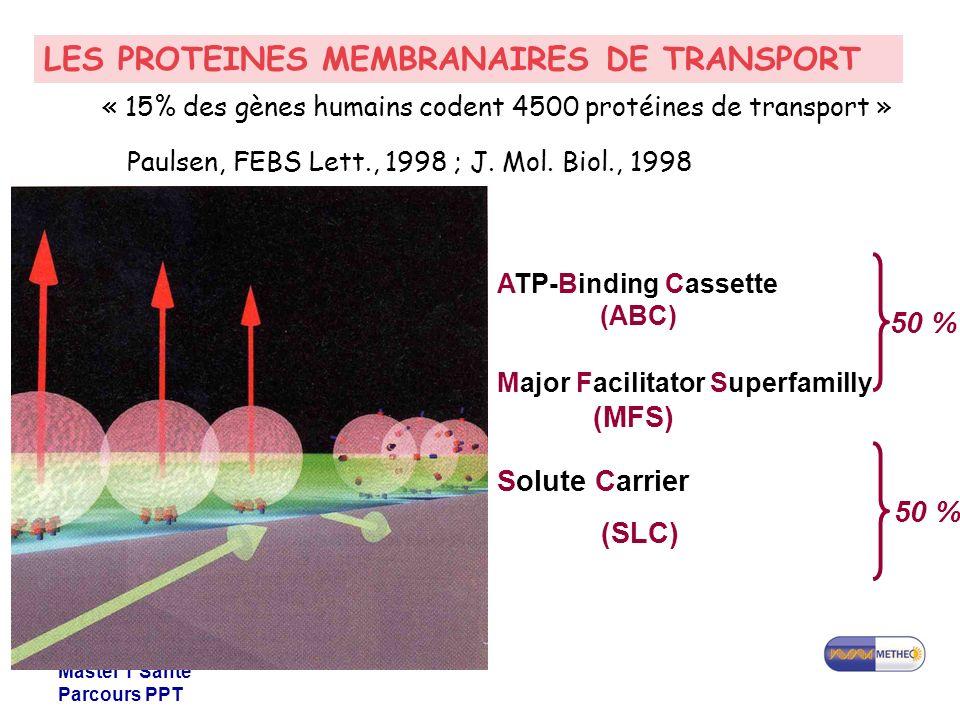 LES PROTEINES MEMBRANAIRES DE TRANSPORT