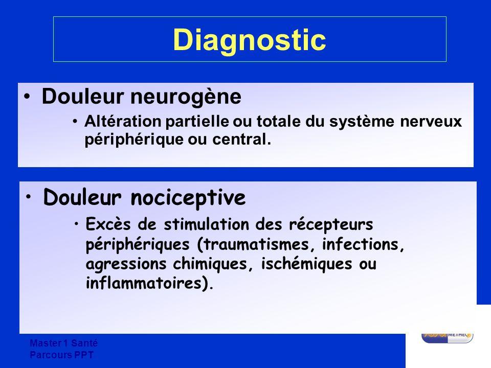 Diagnostic Douleur neurogène Douleur nociceptive