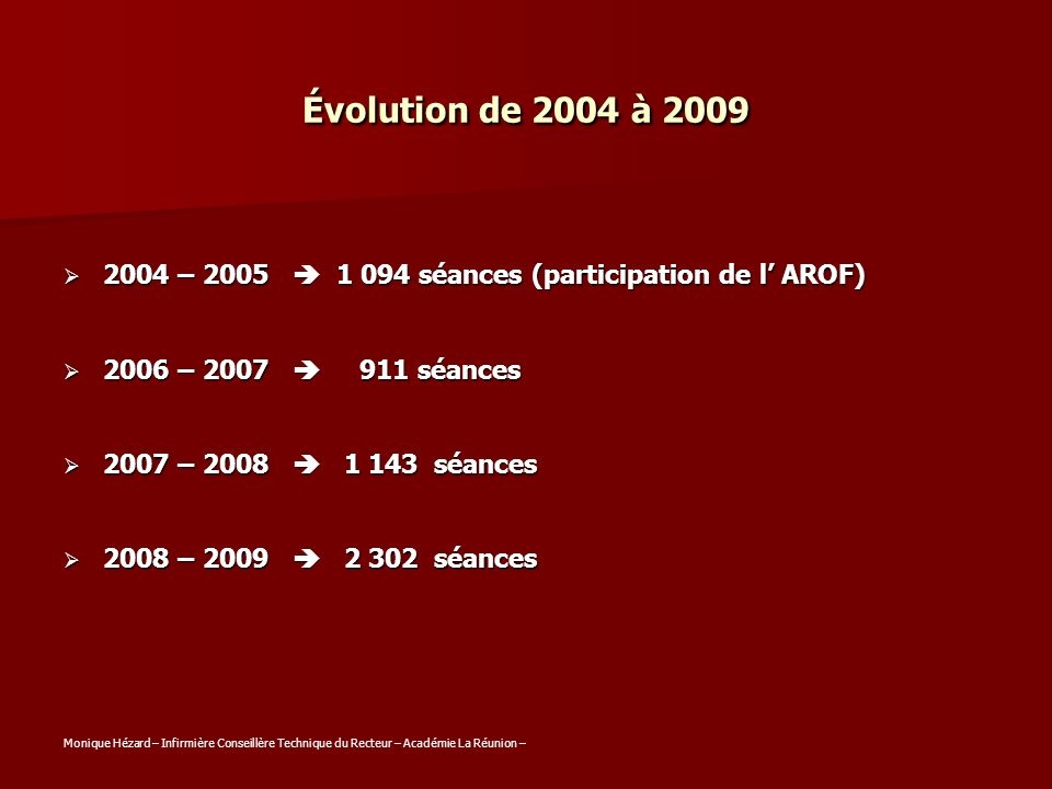 Évolution de 2004 à 2009 2004 – 2005  1 094 séances (participation de l' AROF) 2006 – 2007  911 séances.