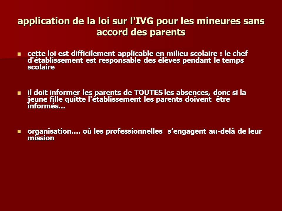 application de la loi sur l IVG pour les mineures sans accord des parents