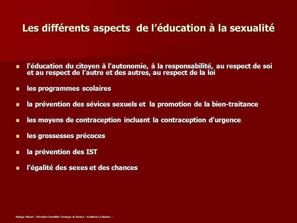 Les différents aspects de l'éducation à la sexualité