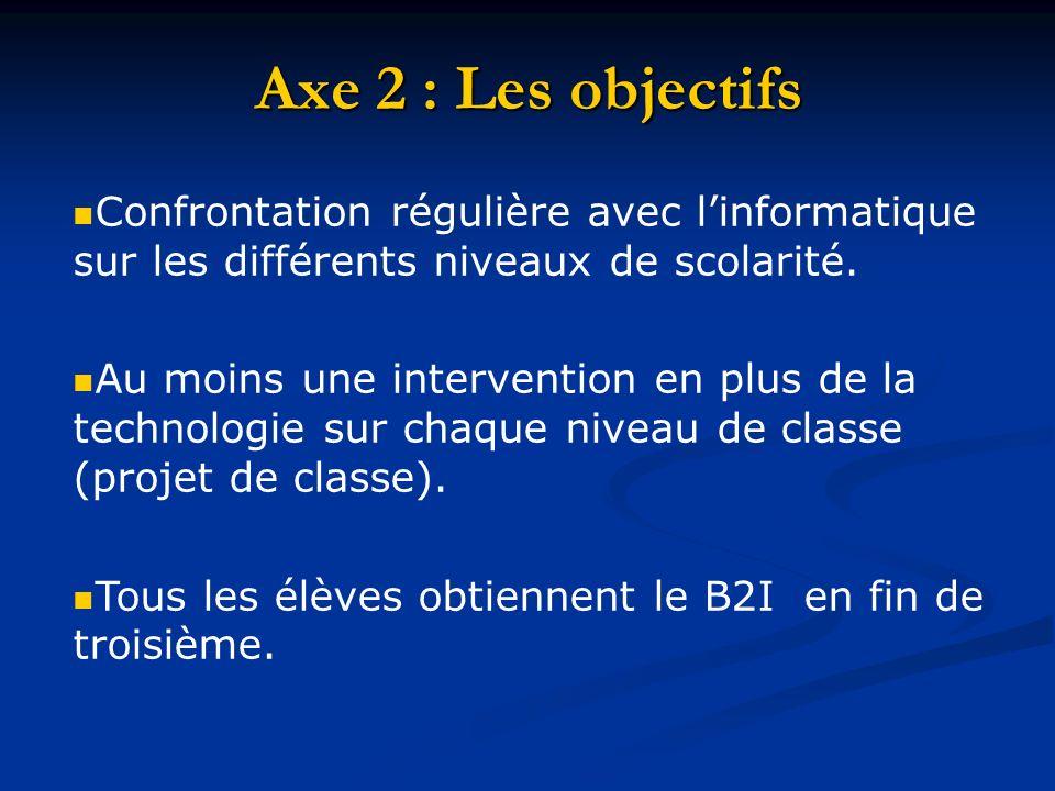 Axe 2 : Les objectifs Confrontation régulière avec l'informatique sur les différents niveaux de scolarité.