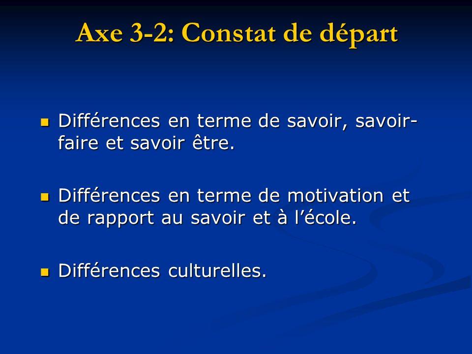 Axe 3-2: Constat de départ