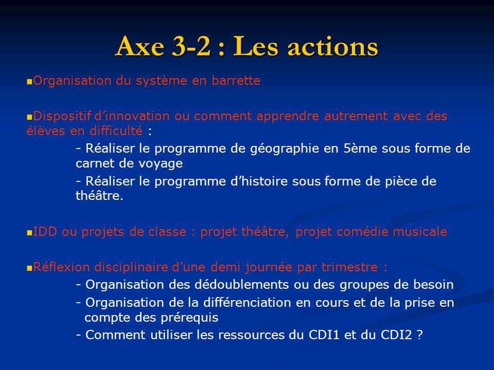 Axe 3-2 : Les actions Organisation du système en barrette