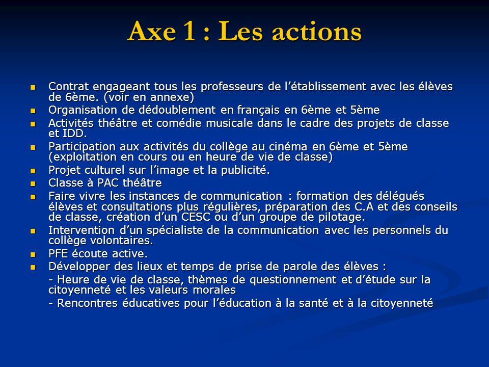 Axe 1 : Les actions Contrat engageant tous les professeurs de l'établissement avec les élèves de 6ème. (voir en annexe)