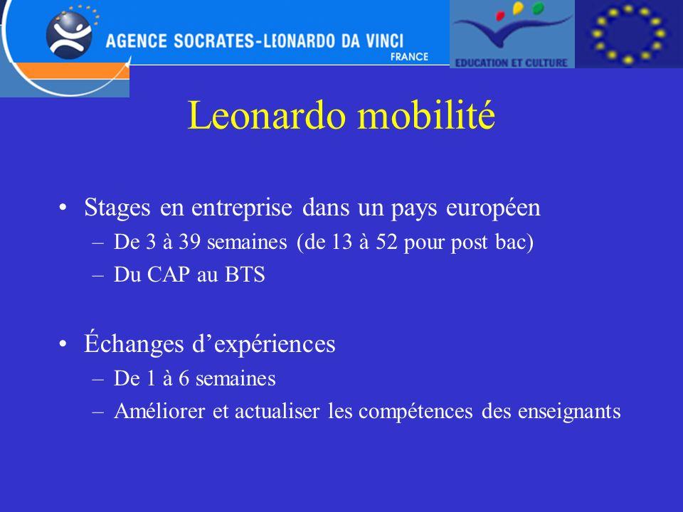 Leonardo mobilité Stages en entreprise dans un pays européen