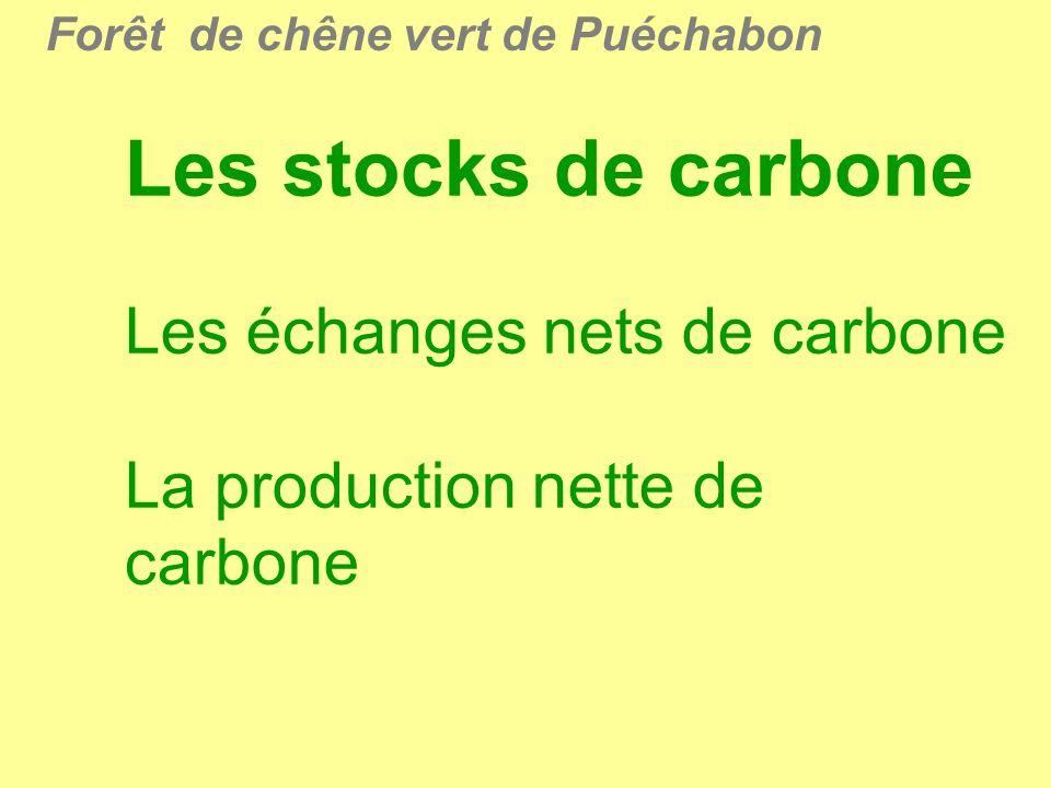 Les stocks de carbone Les échanges nets de carbone
