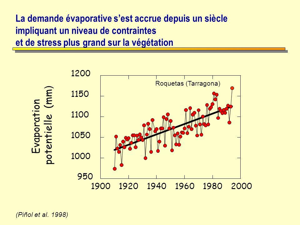 La demande évaporative s'est accrue depuis un siècle