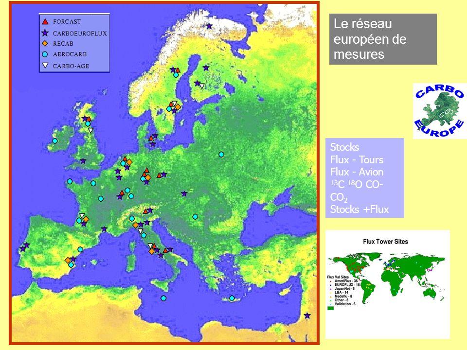 Le réseau européen de mesures