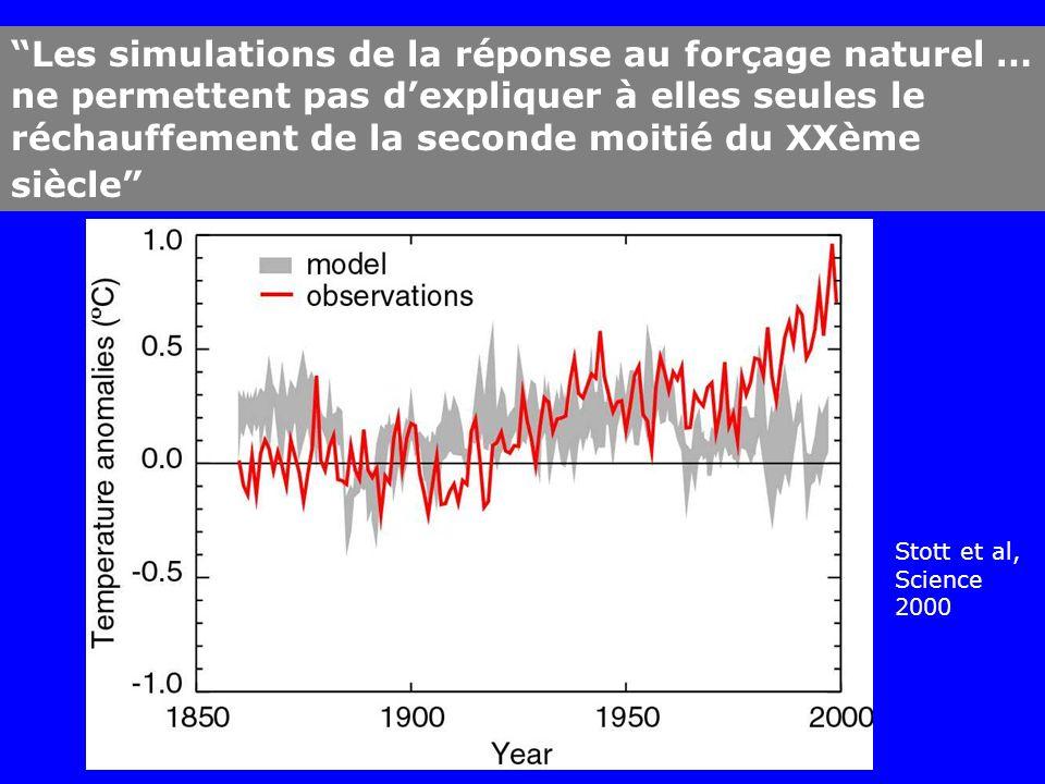 Les simulations de la réponse au forçage naturel … ne permettent pas d'expliquer à elles seules le réchauffement de la seconde moitié du XXème siècle