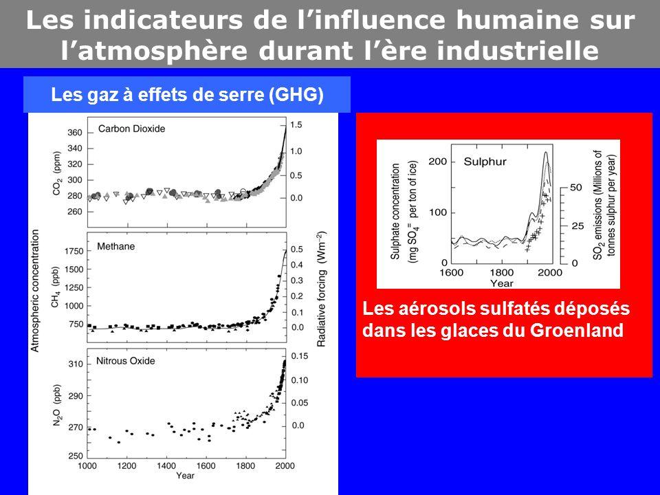 Les gaz à effets de serre (GHG)