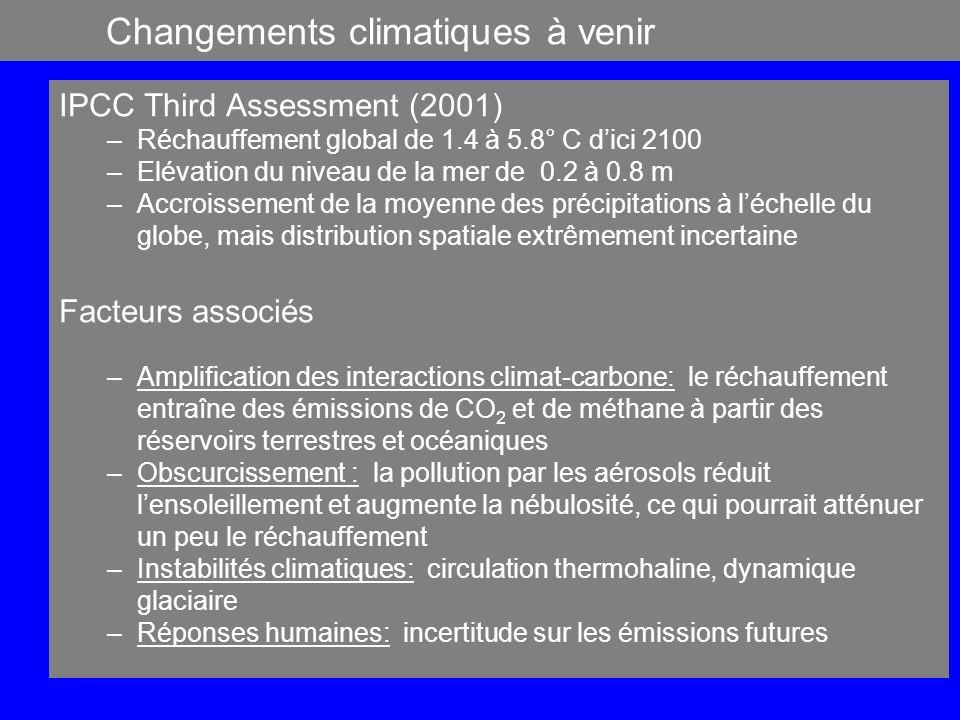 Changements climatiques à venir