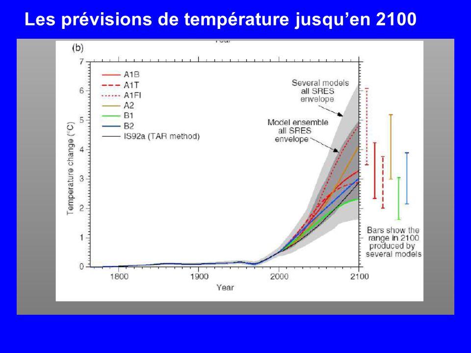 Les prévisions de température jusqu'en 2100