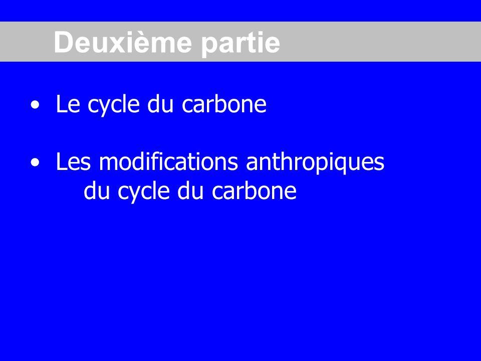 Deuxième partie Le cycle du carbone Les modifications anthropiques