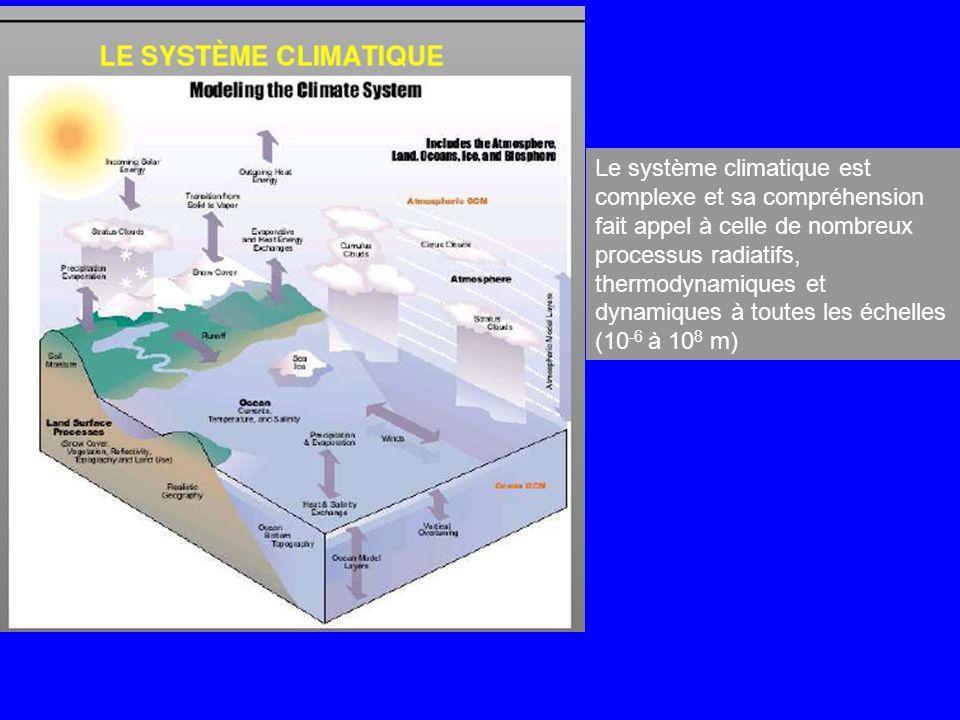 Le système climatique est complexe et sa compréhension fait appel à celle de nombreux processus radiatifs, thermodynamiques et dynamiques à toutes les échelles (10-6 à 108 m)