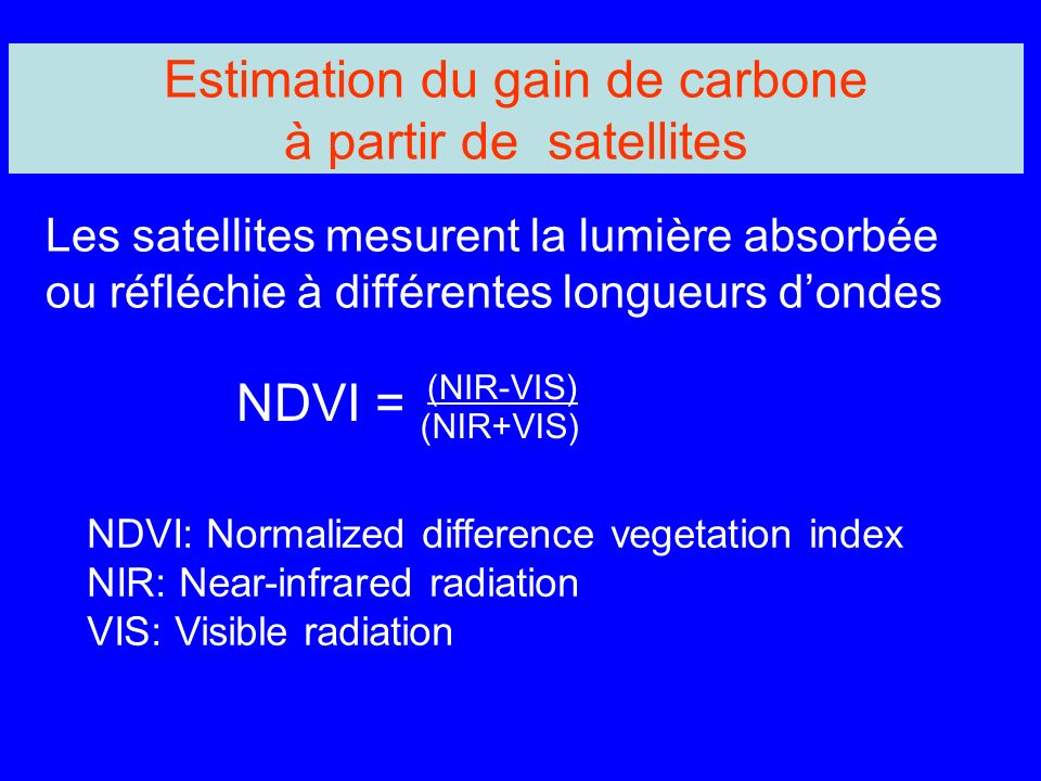 Estimation du gain de carbone à partir de satellites