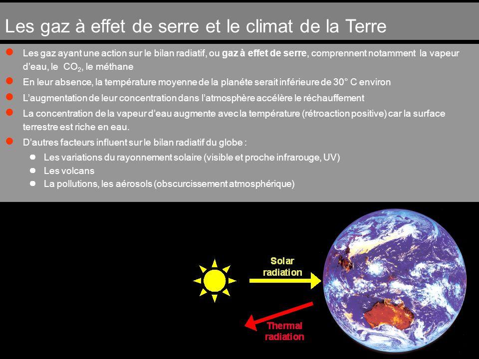 Les gaz à effet de serre et le climat de la Terre