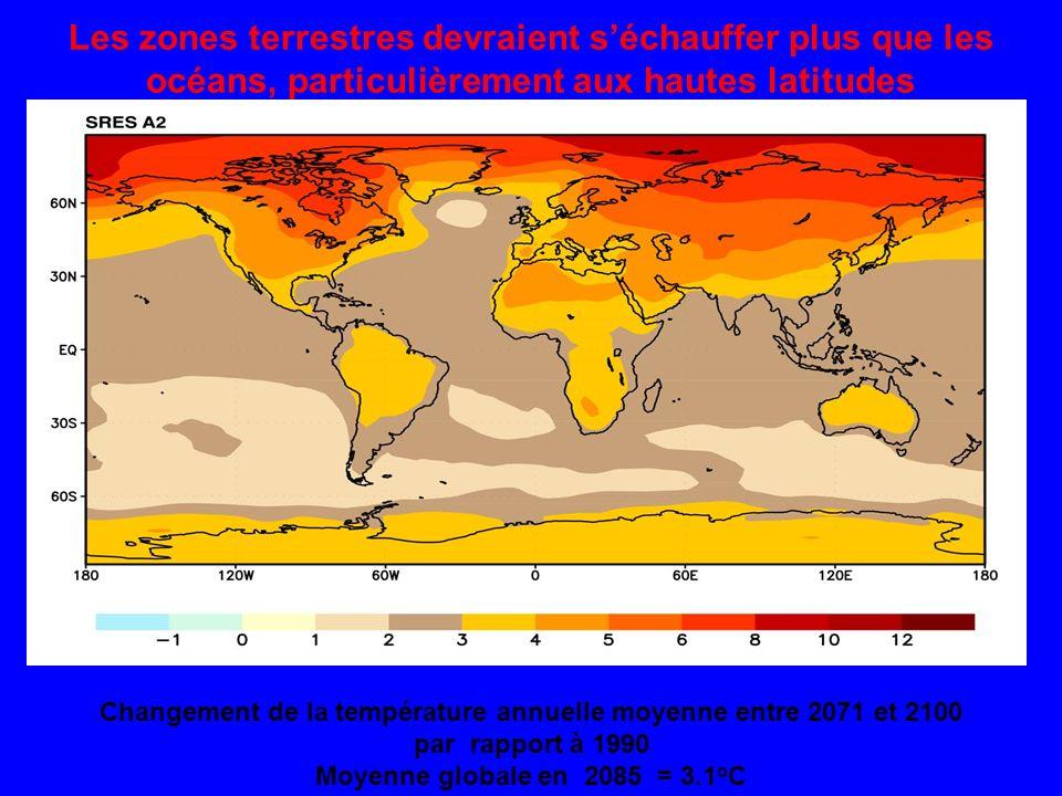 Changement de la température annuelle moyenne entre 2071 et 2100
