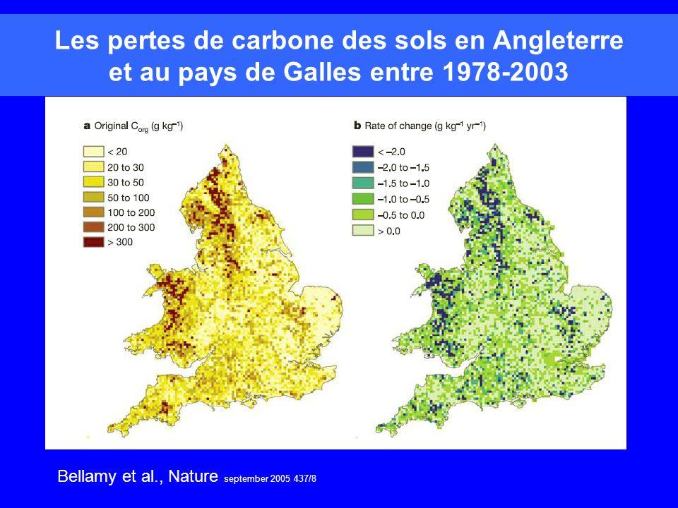 Les pertes de carbone des sols en Angleterre et au pays de Galles entre 1978-2003