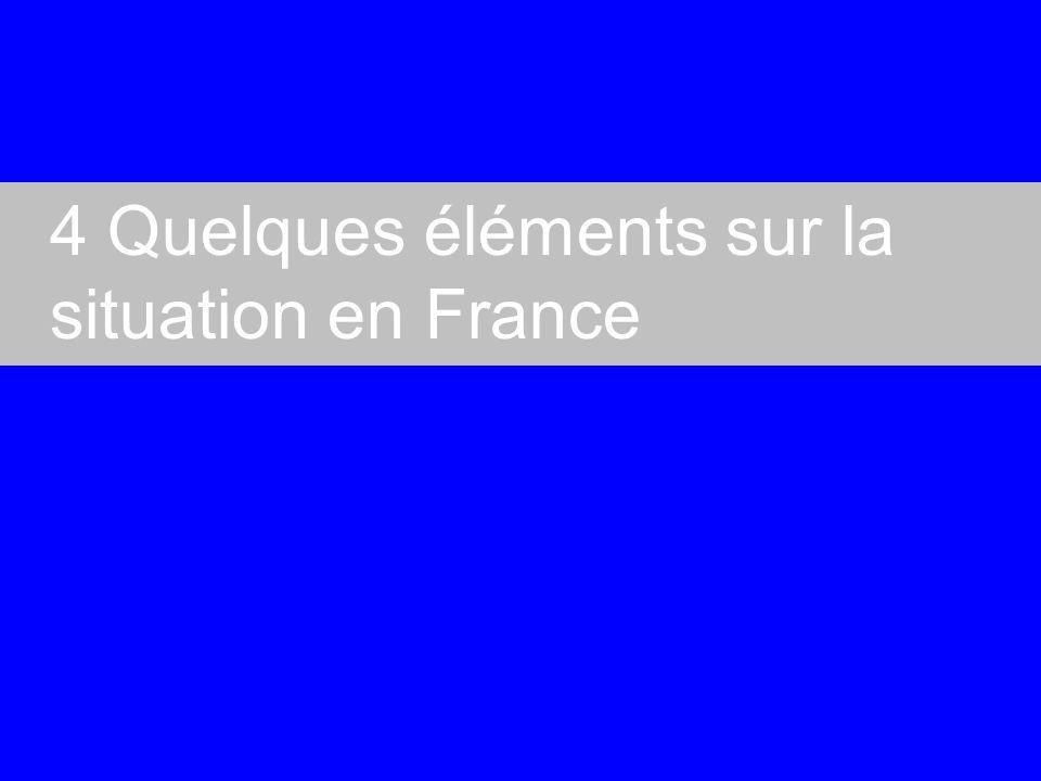4 Quelques éléments sur la situation en France