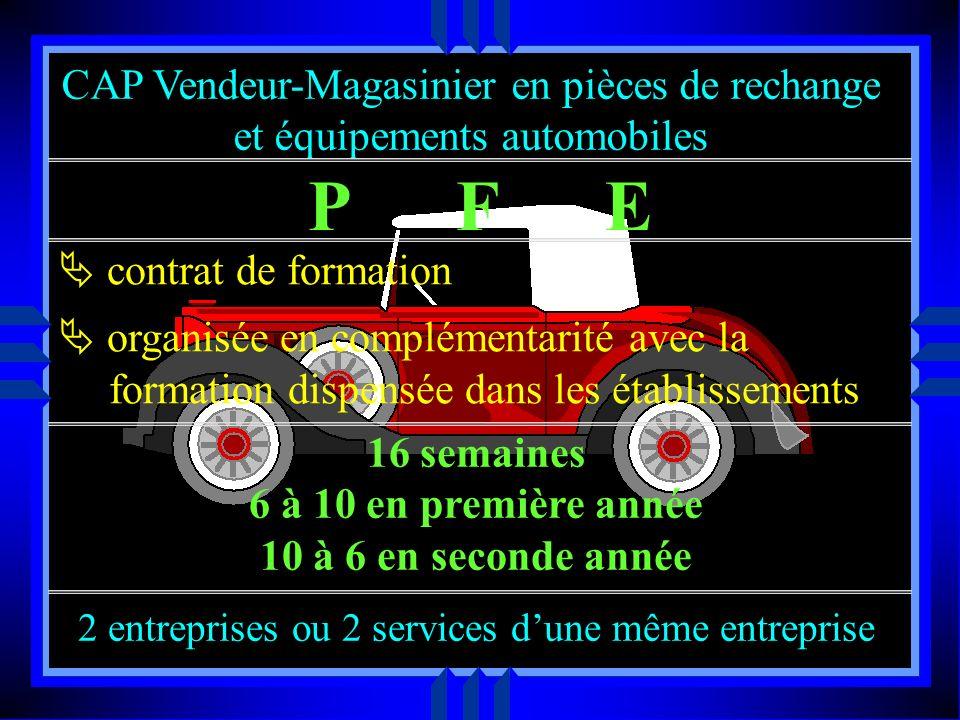 P F E CAP Vendeur-Magasinier en pièces de rechange