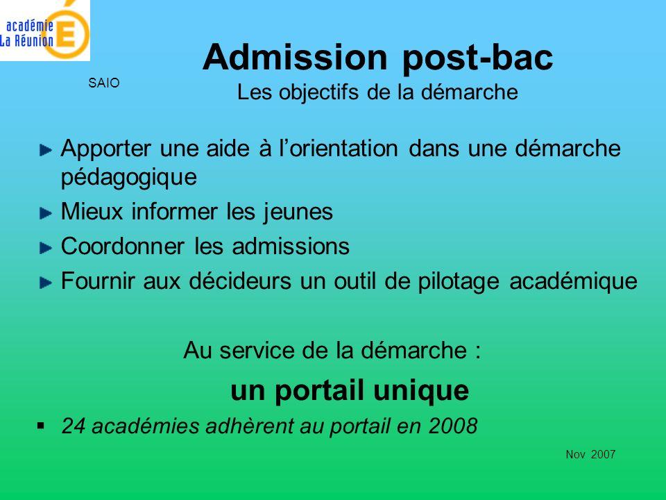 Admission post-bac Les objectifs de la démarche