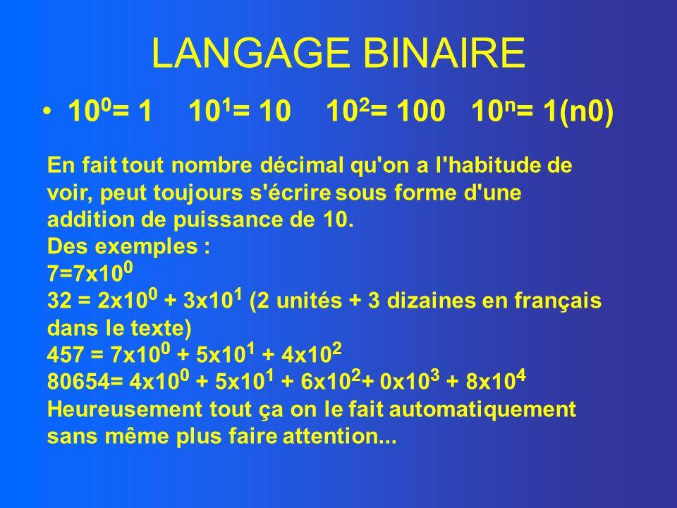 LANGAGE BINAIRE 100= 1 101= 10 102= 100 10n= 1(n0)